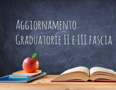 Graduatorie di Istituto, III fascia: sì alla riapertura!